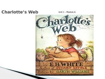 Ready Gen - Charlotte's Web - SmartBoard Lessons