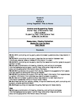 ReadyGen Common Core Learning Standards Alignment - Grade K