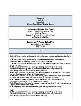 ReadyGen Common Core Learning Standards Alignment - Grade K