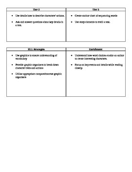 Ready Gen Grade 1 Unit 2 Module B Curriculum Map