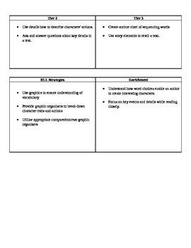 Ready Gen Grade 1 Unit 3 Module A Curriculum Map
