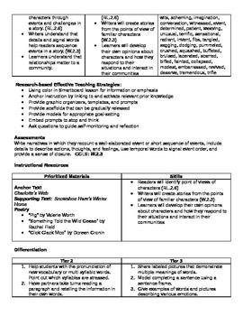 Ready Gen Grade 2 Curriculum Map Unit 1 Module A