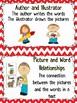 Ready Gen Kindergarten 2016 Focus Wall - Unit 4 Module A