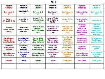Ready Gen Kindergarten 2016 Skills Guide