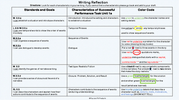 Ready Gen Writing Performance Task Unit 1a Checklist with Color Coding