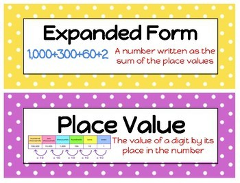 Ready Math Grade 4 Unit 1 Place Value Vocabulary