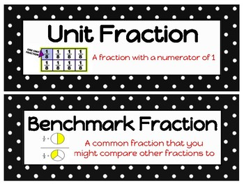Ready Math Grade 4 Unit 4 Fractions Vocabulary Math Word Wall