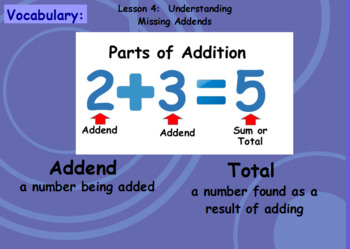 Ready Math Lesson 4 First Grade Flip Chart