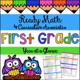 Ready Math by Curriculum Associates First Grade Year at a Glance