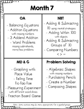 First Grade Math Centers for Month 7