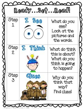 Ready, Set, Read!  Analyzing Text Poster Set for Primary Grades