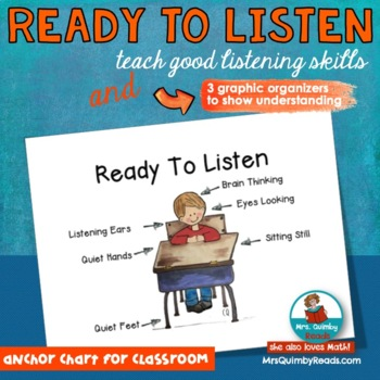 Ready To Listen - Anchor Chart - for Primary Learners