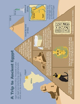 Ready to Go Infographics Grade 1 SALE 20% OFF 104893