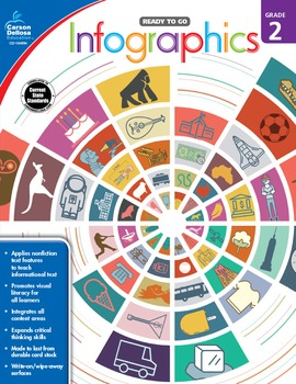 Ready to Go Infographics Grade 2 SALE 20% OFF 104894