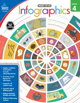 Ready to Go Infographics Grade 4 SALE 20% OFF 104896