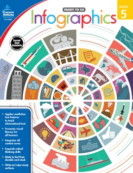 Ready to Go Infographics Grade 5 SALE 20% OFF 104897