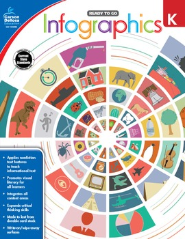 Ready to Go Infographics Grade K SALE 20% OFF 104892