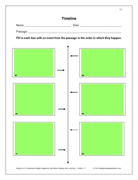 Ready-to-Use NonFiction Graphic Organizers with Activities