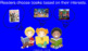 Core Ready ARCH Kindergarten Reading Slides for Smartboard