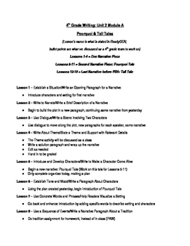 ReadyGEN 2016- 4th Gr- UNIT 2 Writing, Found. Skills & Conventions- At a Glance