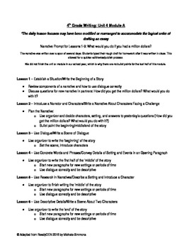 ReadyGEN 2016- 4th Gr- UNIT 4 Writing, Found. Skills & Conventions- At a Glance