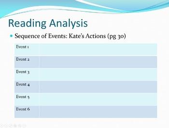 ReadyGEN 2016- 4th Grade- Unit 1 Module A- Powerpoint Lessons 1-18