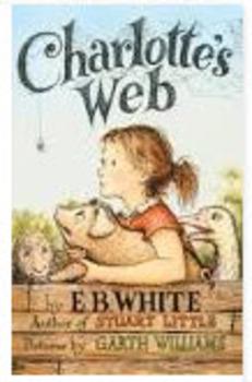 ReadyGEN 2nd Grade Unit 1 Module A Lesson 7 SMARTBoard Lessons Charlotte's Web
