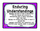 ReadyGEN Concept Board Headers for Fourth Grade