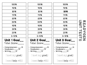 ReadyGEN Data Notebook Pages for Units Assessments 1-6