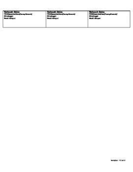 ReadyGEN 2014 Grade 1 Unit 3A Informal assessment/ flexible group template
