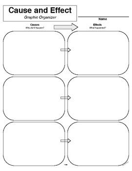 ReadyGEN® Grade 3 Unit 1 Graphic Organizers