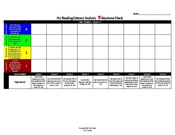 ReadyGEN Grade 3 Unit 1 Module A - Lesson 1-19 - Student Data Self-Assessment