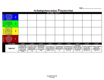 ReadyGEN Grade 4 Unit 1 Module A - Lesson 1-19 - Student Data Self-Assessment