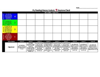 ReadyGEN Grade 5 Unit 1 Module A - Lesson 1-19 - Student Data  Self-Assessment