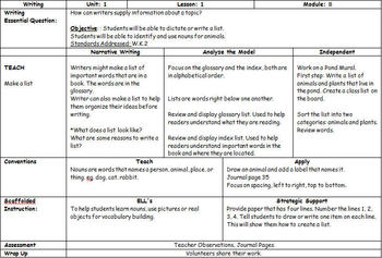 ReadyGEN Kindergarten Reading & Writing Unit 1 - Mod B Lesson Plan 1-12