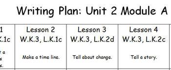 ReadyGEN Kindergarten Reading & Writing Unit 2 - Mod A Unit Plan
