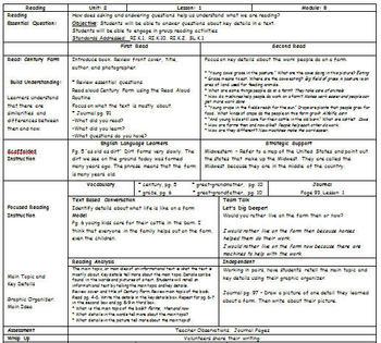 ReadyGEN Kindergarten Reading & Writing Unit 2 - Mod B Les