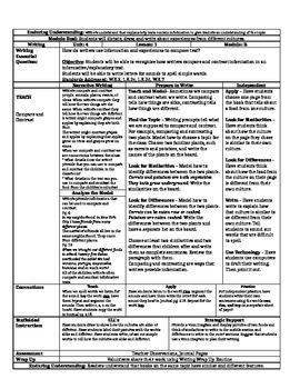 ReadyGEN Kindergarten Reading & Writing Unit 4 - Mod B Lesson Plan 1-12