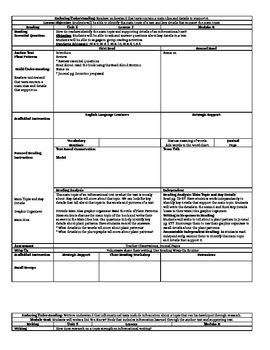 ReadyGEN Kindergarten Reading & Writing Unit 5 - Mod B Lesson Plan 1-12