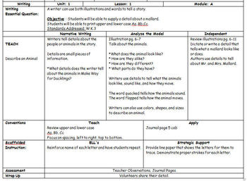 ReadyGEN Kindergarten Reading and Writing Lesson Plan