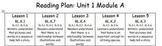 ReadyGEN Kindergarten Reading and Writing Unit Plan 1A