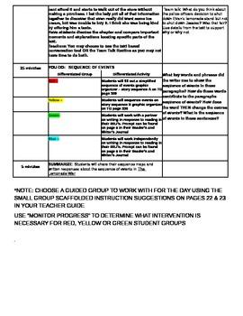 Unit 1 Module A ReadyGEN Lesson 2 Grade 3