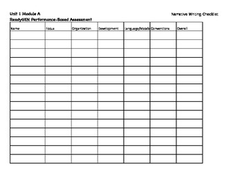 ReadyGEN Unit 1 Module A  Narrative Writing Rubric Class Checklist