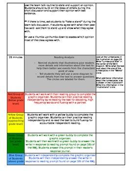 ReadyGEN Unit 3 Module A Lesson 12 Grade 3