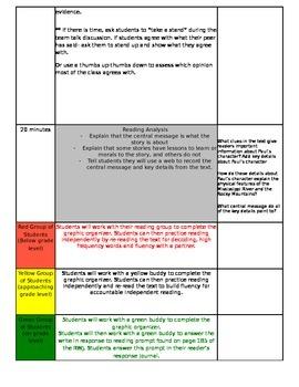 ReadyGEN Unit 3 Module A Lesson 14 Grade 3