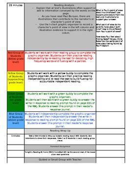 ReadyGEN Unit 3 Module A Lesson 15 Grade 3