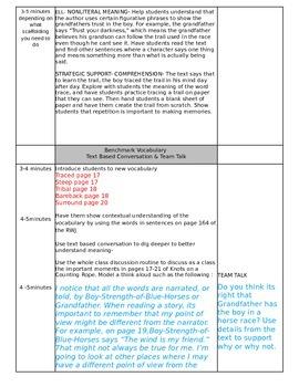 ReadyGEN Unit 3 Module A Lesson 3 Grade 3