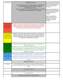 ReadyGEN Unit 3 Module A Lesson 4 Grade 3