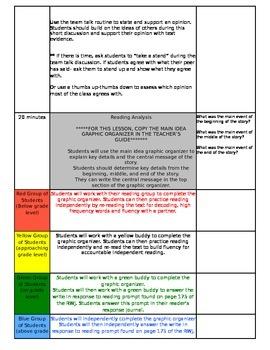 ReadyGEN Unit 3 Module A Lesson 9 Grade 3