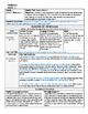 ReadyGen 2016 Lesson Plans Unit 2B - Word Wall Cards - EDITABLE - Grade 2